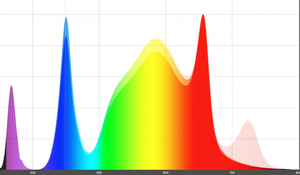 triple_spectrum.jpg
