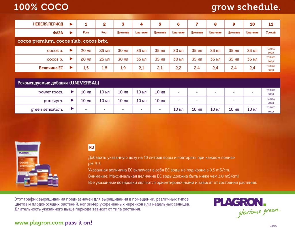 100% COCO _PLAGRON GROW SCHEDULE_RU.png